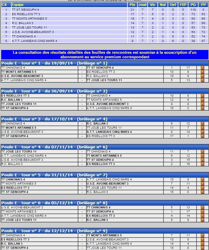 ClassementD341